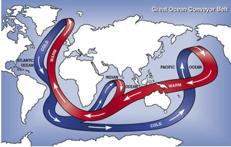 Ocean Circulation | Mathematics of Planet Earth