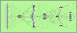 Gaussian Beam Superposition